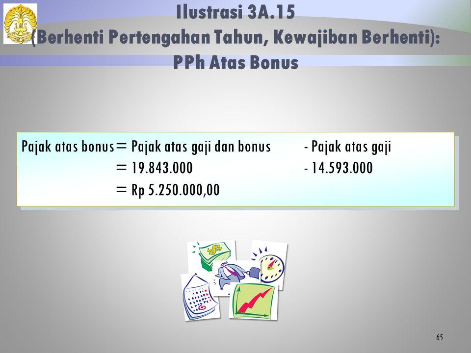 Ilustrasi 3A.15 (Berhenti Pertengahan Tahun, Kewajiban Berhenti): PPh Atas Bonus 65 Pajak atas bonus= Pajak atas gaji dan bonus- Pajak atas gaji = 19.