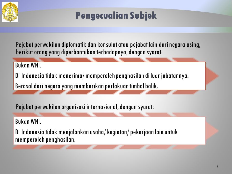 Pengecualian Subjek Pejabat perwakilan diplomatik dan konsulat atau pejabat lain dari negara asing, berikut orang yang diperbantukan terhadapnya, deng