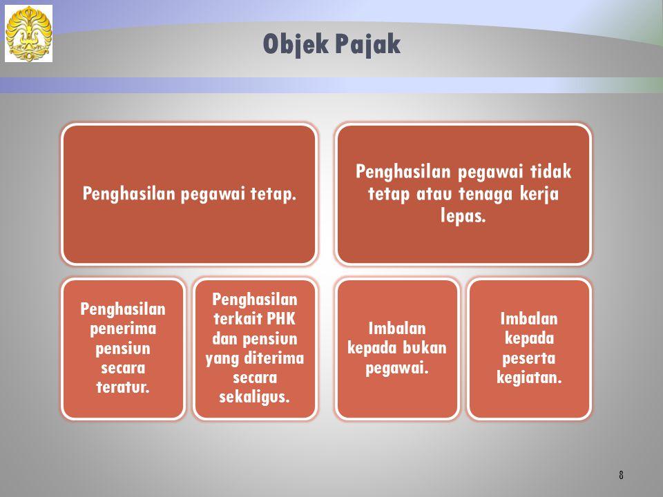 Ilustrasi 3A.2 (Gaji Bulanan) 29 Jawaban: