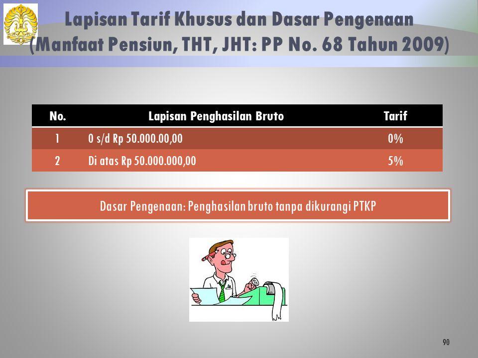 Lapisan Tarif Khusus dan Dasar Pengenaan (Manfaat Pensiun, THT, JHT: PP No. 68 Tahun 2009) 90 No.Lapisan Penghasilan BrutoTarif 10 s/d Rp 50.000.00,00