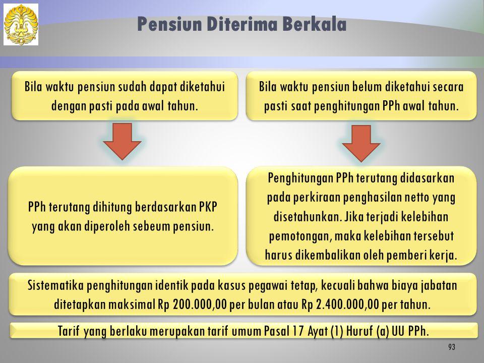 Pensiun Diterima Berkala 93 Bila waktu pensiun sudah dapat diketahui dengan pasti pada awal tahun. PPh terutang dihitung berdasarkan PKP yang akan dip