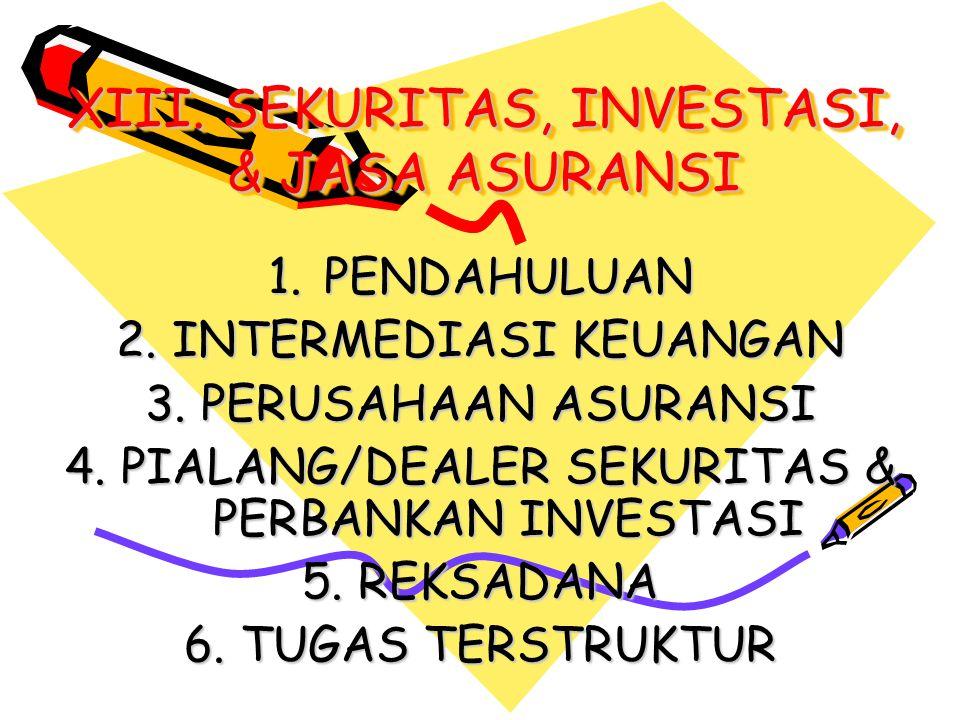 XIII. SEKURITAS, INVESTASI, & JASA ASURANSI 1.PENDAHULUAN 2.INTERMEDIASI KEUANGAN 3.PERUSAHAAN ASURANSI 4.PIALANG/DEALER SEKURITAS & PERBANKAN INVESTA