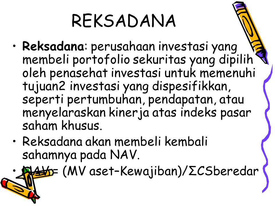 REKSADANA Reksadana: perusahaan investasi yang membeli portofolio sekuritas yang dipilih oleh penasehat investasi untuk memenuhi tujuan2 investasi yan