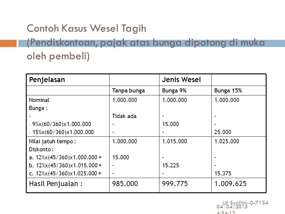Contoh Kasus Wesel Tagih (Pendiskontoan, pajak atas bunga dipotong di muka oleh pembeli) 04/04/2015 4:55:50 Lili Syafitri--D-7134 6 1.009.625999.77598