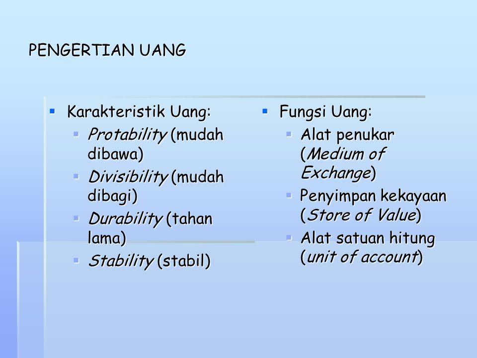 PENGERTIAN UANG  Karakteristik Uang:  Protability (mudah dibawa)  Divisibility (mudah dibagi)  Durability (tahan lama)  Stability (stabil)  Fung