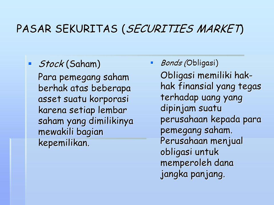 PASAR SEKURITAS (SECURITIES MARKET)  Stock (Saham) Para pemegang saham berhak atas beberapa asset suatu korporasi karena setiap lembar saham yang dim