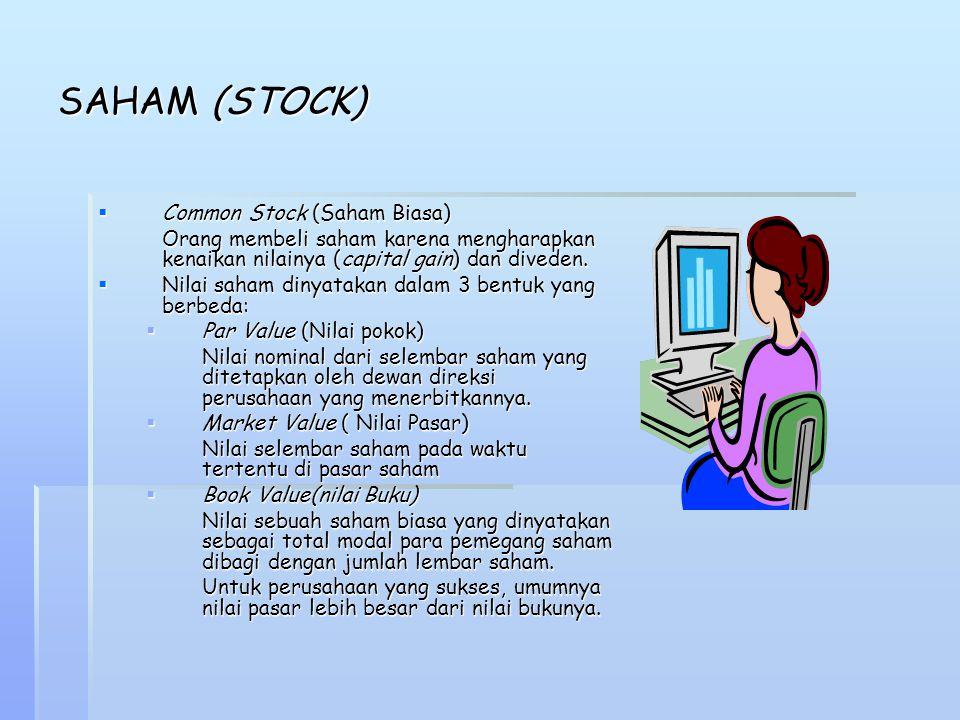 SAHAM (STOCK)  Common Stock (Saham Biasa) Orang membeli saham karena mengharapkan kenaikan nilainya (capital gain) dan diveden.  Nilai saham dinyata