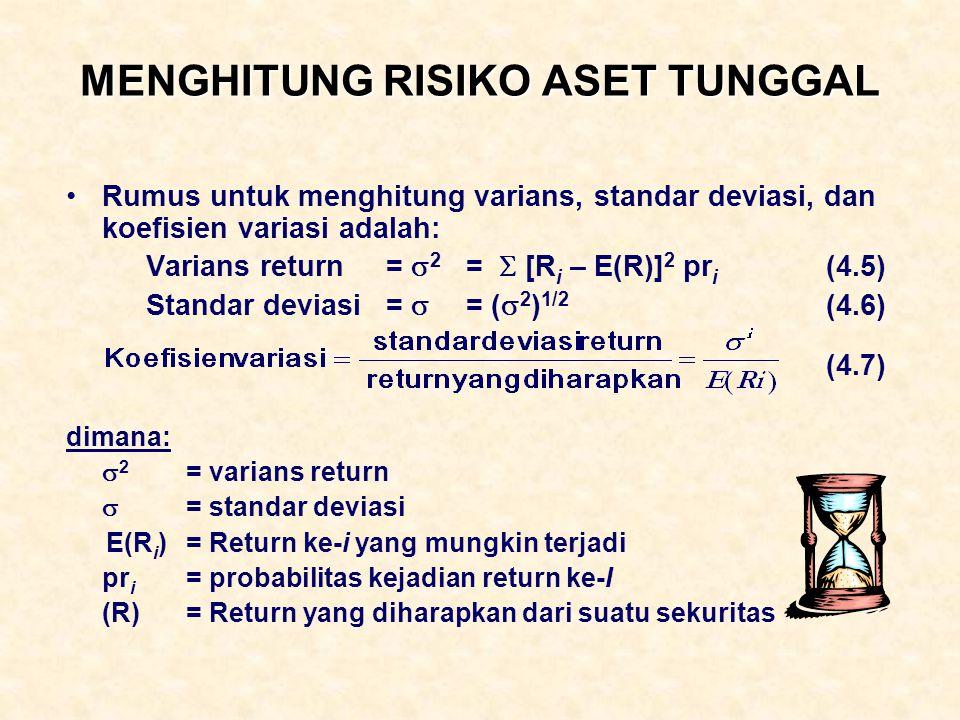 MENGHITUNG RISIKO ASET TUNGGAL Rumus untuk menghitung varians, standar deviasi, dan koefisien variasi adalah: Varians return =  2 =  [R i – E(R)] 2