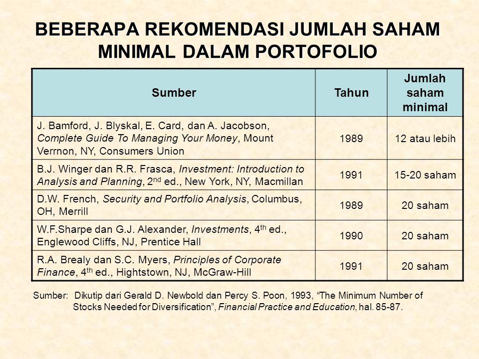 BEBERAPA REKOMENDASI JUMLAH SAHAM MINIMAL DALAM PORTOFOLIO SumberTahun Jumlah saham minimal J. Bamford, J. Blyskal, E. Card, dan A. Jacobson, Complete