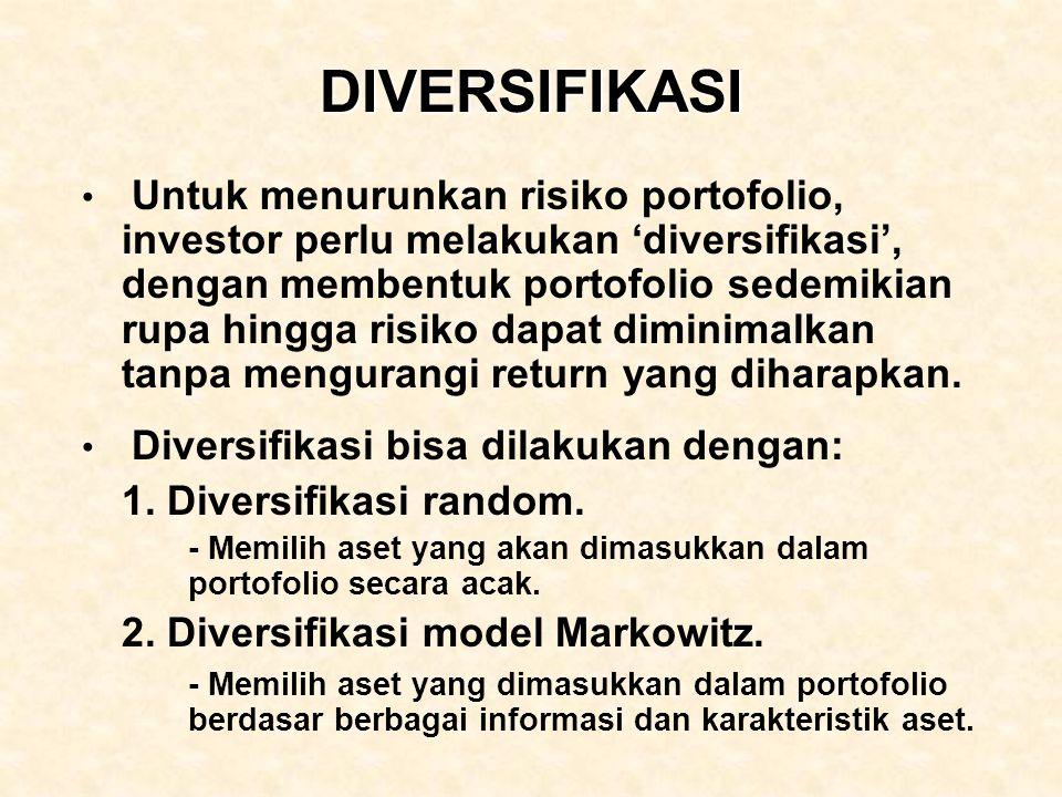 DIVERSIFIKASI Untuk menurunkan risiko portofolio, investor perlu melakukan 'diversifikasi', dengan membentuk portofolio sedemikian rupa hingga risiko