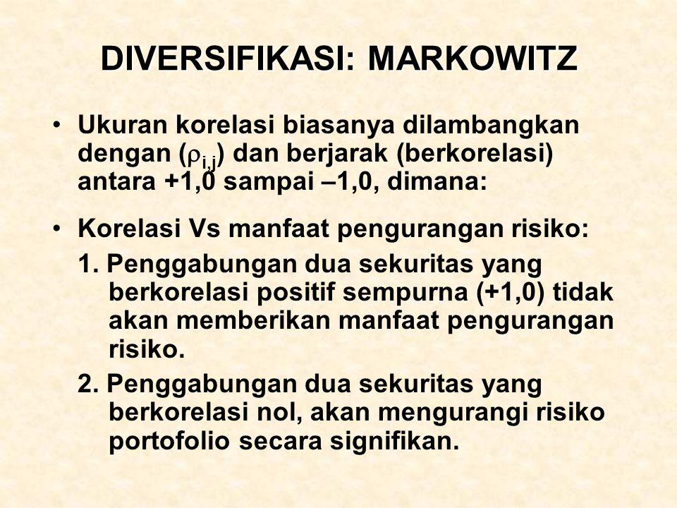 DIVERSIFIKASI: MARKOWITZ Ukuran korelasi biasanya dilambangkan dengan (  i,j ) dan berjarak (berkorelasi) antara +1,0 sampai –1,0, dimana: Korelasi V