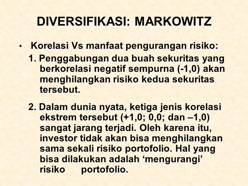 DIVERSIFIKASI: MARKOWITZ Korelasi Vs manfaat pengurangan risiko: 1. Penggabungan dua buah sekuritas yang berkorelasi negatif sempurna (-1,0) akan meng