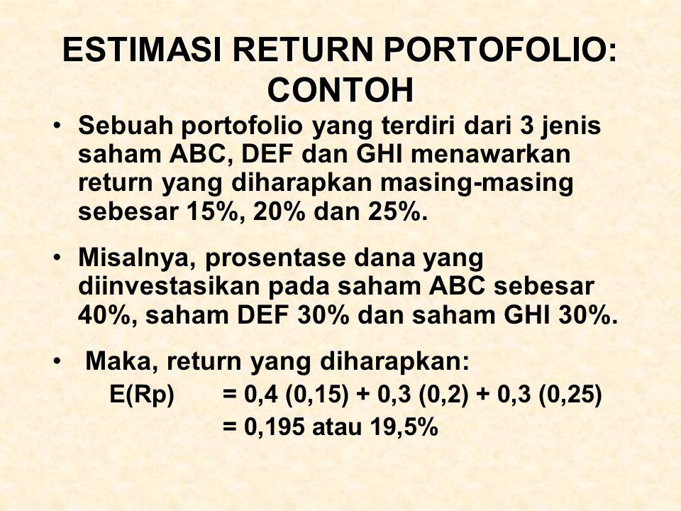 ESTIMASI RETURN PORTOFOLIO: CONTOH Sebuah portofolio yang terdiri dari 3 jenis saham ABC, DEF dan GHI menawarkan return yang diharapkan masing-masing