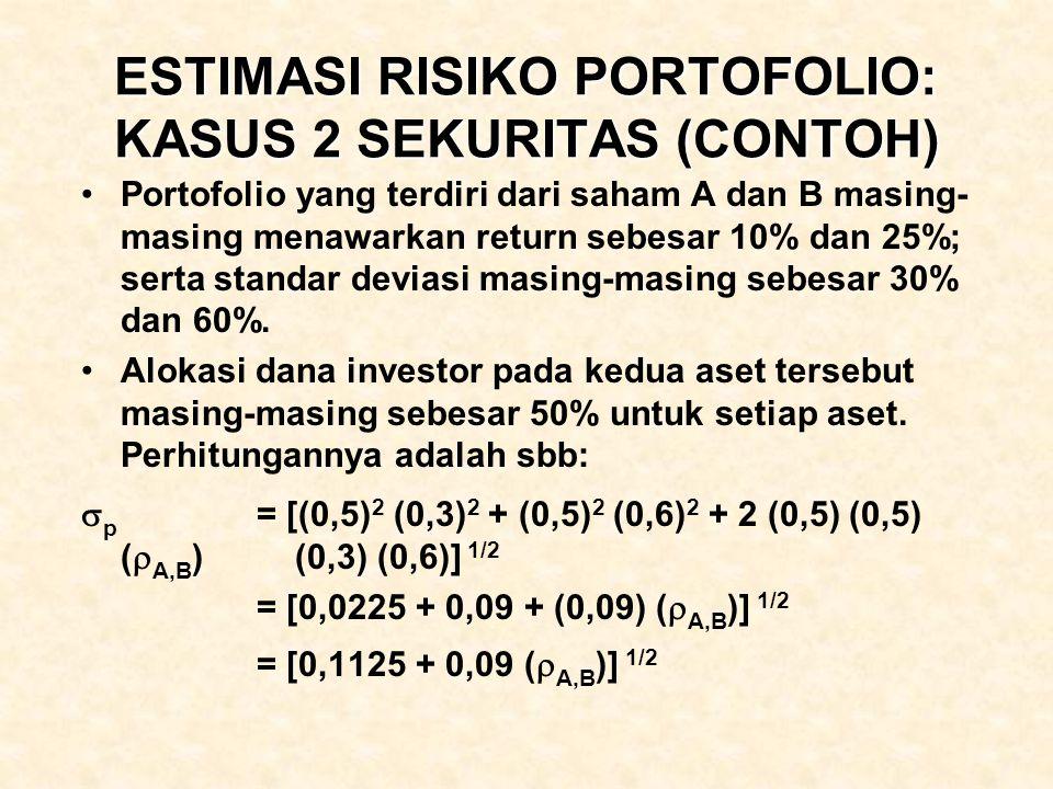ESTIMASI RISIKO PORTOFOLIO: KASUS 2 SEKURITAS (CONTOH) Portofolio yang terdiri dari saham A dan B masing- masing menawarkan return sebesar 10% dan 25%