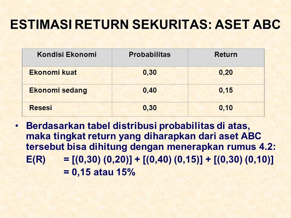 ESTIMASI RETURN SEKURITAS: ASET ABC Berdasarkan tabel distribusi probabilitas di atas, maka tingkat return yang diharapkan dari aset ABC tersebut bisa