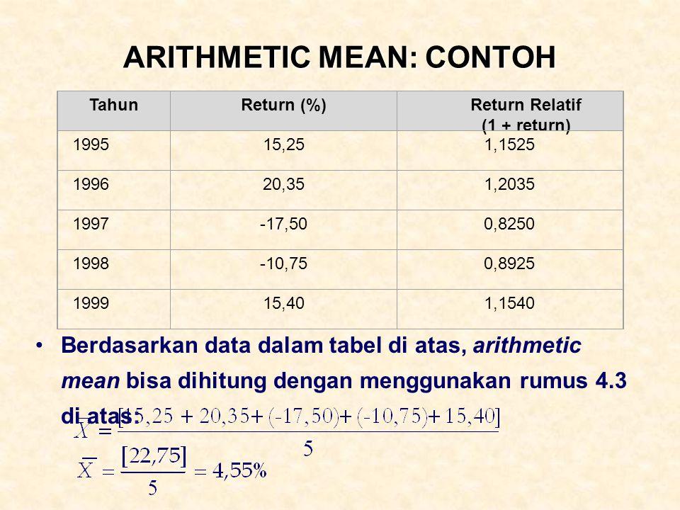 ARITHMETIC MEAN: CONTOH Berdasarkan data dalam tabel di atas, arithmetic mean bisa dihitung dengan menggunakan rumus 4.3 di atas: TahunReturn (%)Retur
