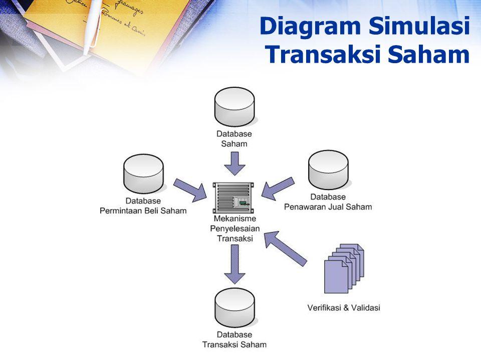 Diagram Simulasi Transaksi Saham