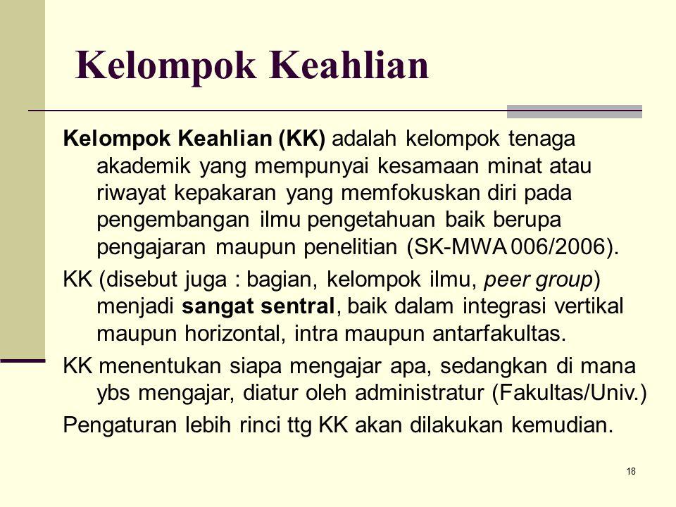 18 Kelompok Keahlian Kelompok Keahlian (KK) adalah kelompok tenaga akademik yang mempunyai kesamaan minat atau riwayat kepakaran yang memfokuskan diri pada pengembangan ilmu pengetahuan baik berupa pengajaran maupun penelitian (SK-MWA 006/2006).