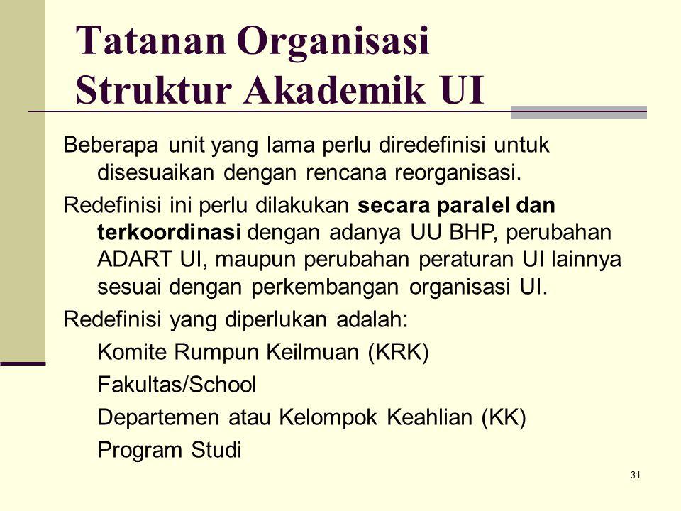 31 Tatanan Organisasi Struktur Akademik UI Beberapa unit yang lama perlu diredefinisi untuk disesuaikan dengan rencana reorganisasi.