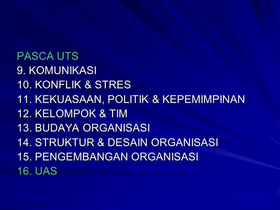 PASCA UTS 9.KOMUNIKASI 10. KONFLIK & STRES 11. KEKUASAAN, POLITIK & KEPEMIMPINAN 12.