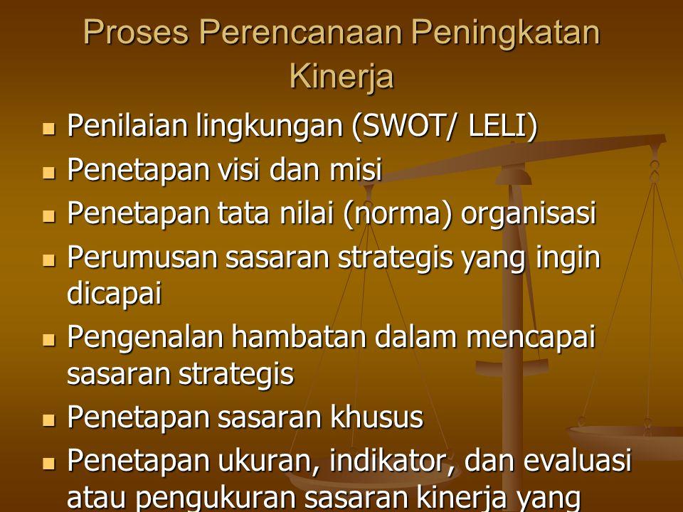 Proses Perencanaan Peningkatan Kinerja Penilaian lingkungan (SWOT/ LELI) Penilaian lingkungan (SWOT/ LELI) Penetapan visi dan misi Penetapan visi dan misi Penetapan tata nilai (norma) organisasi Penetapan tata nilai (norma) organisasi Perumusan sasaran strategis yang ingin dicapai Perumusan sasaran strategis yang ingin dicapai Pengenalan hambatan dalam mencapai sasaran strategis Pengenalan hambatan dalam mencapai sasaran strategis Penetapan sasaran khusus Penetapan sasaran khusus Penetapan ukuran, indikator, dan evaluasi atau pengukuran sasaran kinerja yang ditetapkan Penetapan ukuran, indikator, dan evaluasi atau pengukuran sasaran kinerja yang ditetapkan