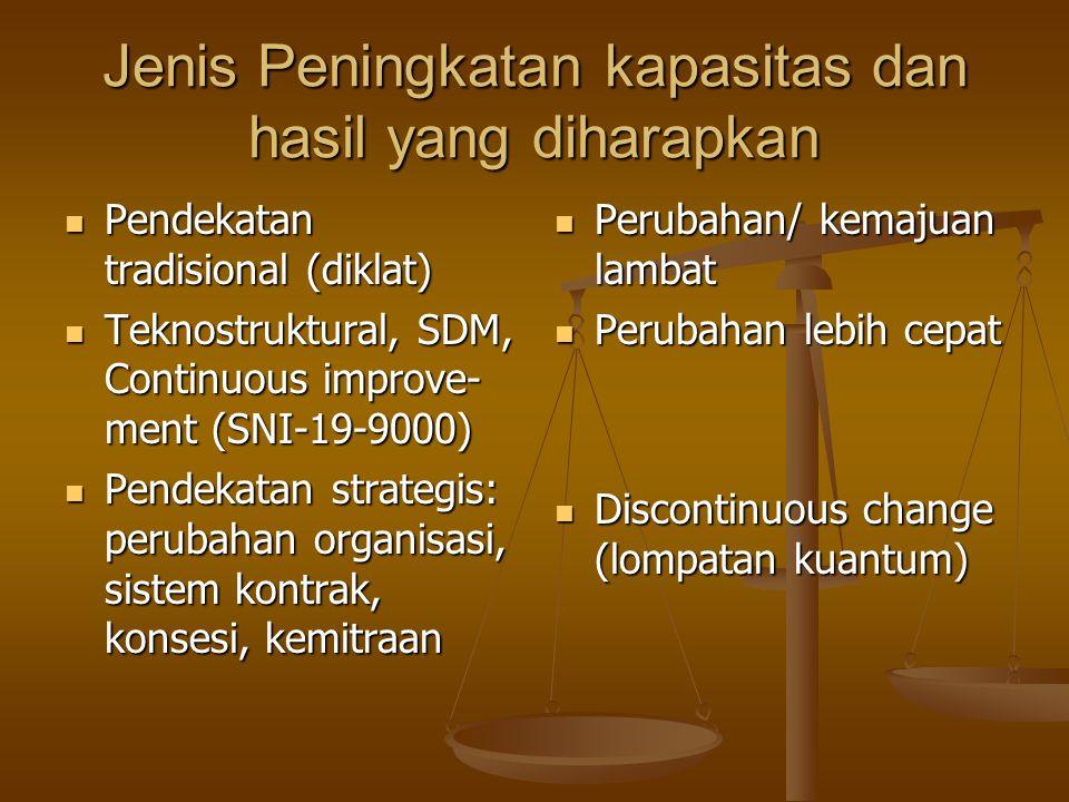 Jenis Peningkatan kapasitas dan hasil yang diharapkan Pendekatan tradisional (diklat) Pendekatan tradisional (diklat) Teknostruktural, SDM, Continuous improve- ment (SNI-19-9000) Teknostruktural, SDM, Continuous improve- ment (SNI-19-9000) Pendekatan strategis: perubahan organisasi, sistem kontrak, konsesi, kemitraan Pendekatan strategis: perubahan organisasi, sistem kontrak, konsesi, kemitraan Perubahan/ kemajuan lambat Perubahan lebih cepat Discontinuous change (lompatan kuantum)
