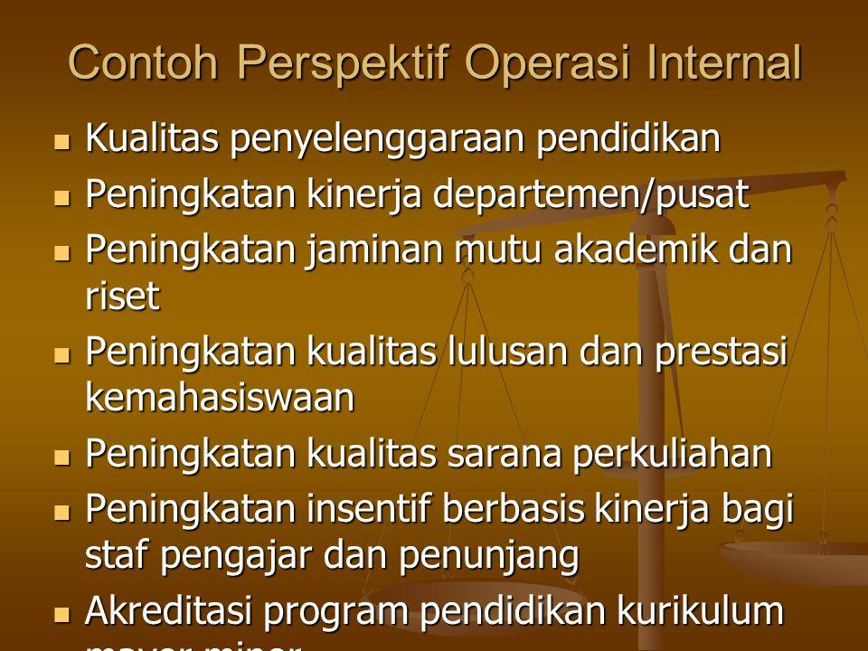 Contoh Perspektif Operasi Internal Kualitas penyelenggaraan pendidikan Kualitas penyelenggaraan pendidikan Peningkatan kinerja departemen/pusat Pening