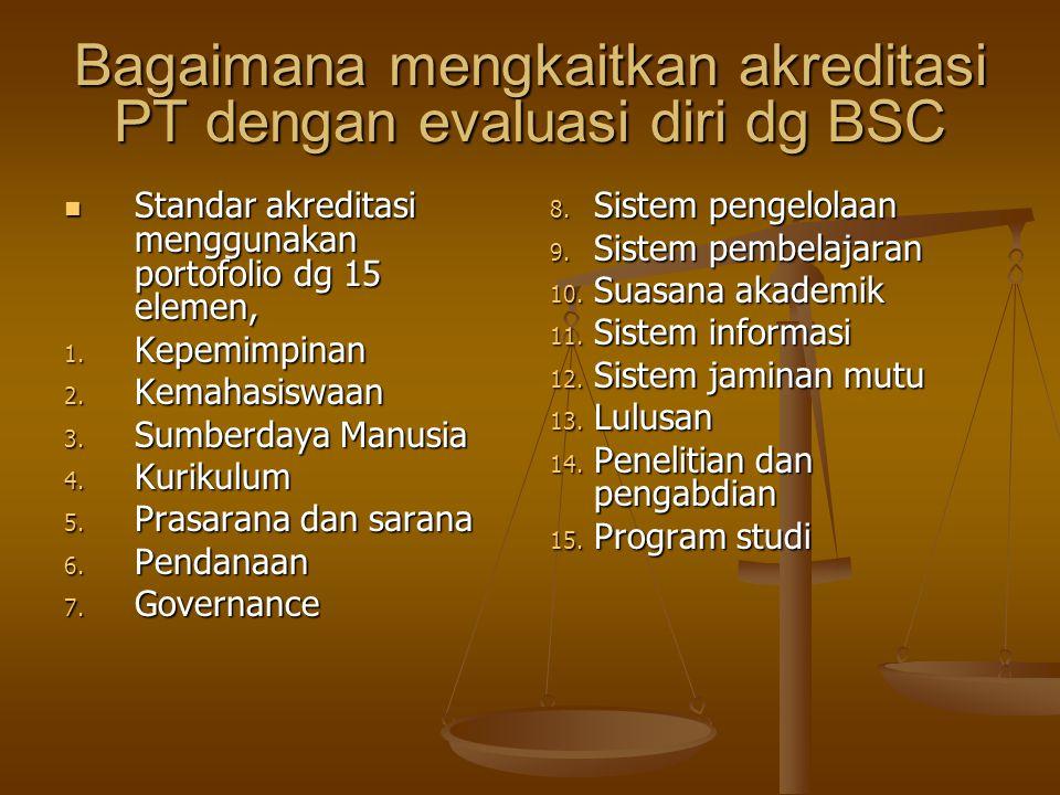 Bagaimana mengkaitkan akreditasi PT dengan evaluasi diri dg BSC Standar akreditasi menggunakan portofolio dg 15 elemen, Standar akreditasi menggunakan