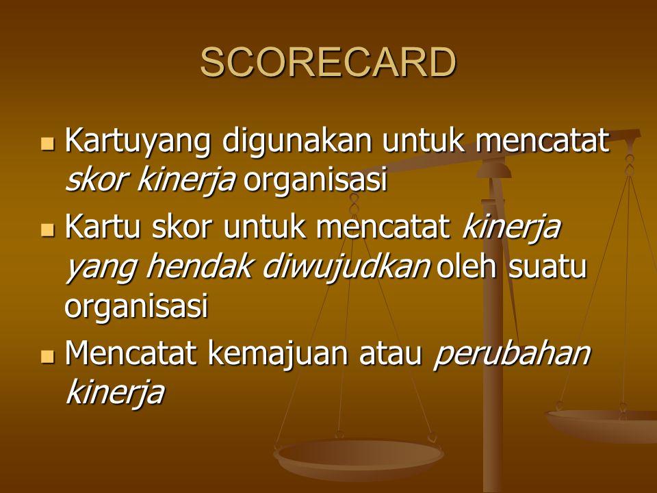 SCORECARD Kartuyang digunakan untuk mencatat skor kinerja organisasi Kartuyang digunakan untuk mencatat skor kinerja organisasi Kartu skor untuk mencatat kinerja yang hendak diwujudkan oleh suatu organisasi Kartu skor untuk mencatat kinerja yang hendak diwujudkan oleh suatu organisasi Mencatat kemajuan atau perubahan kinerja Mencatat kemajuan atau perubahan kinerja