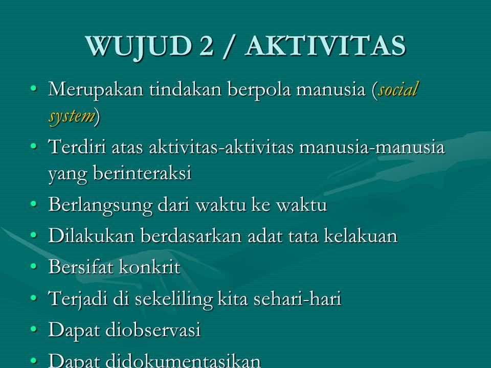 WUJUD 2 / AKTIVITAS Merupakan tindakan berpola manusia (social system)Merupakan tindakan berpola manusia (social system) Terdiri atas aktivitas-aktivi