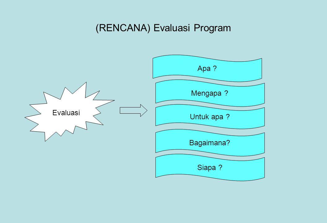 (RENCANA) Evaluasi Program Evaluasi Apa ? Mengapa ? Untuk apa ? Bagaimana? Siapa ?