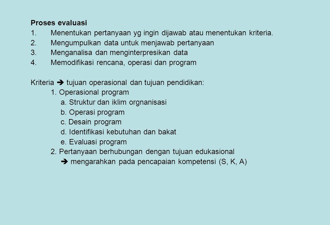 Proses evaluasi 1.Menentukan pertanyaan yg ingin dijawab atau menentukan kriteria.