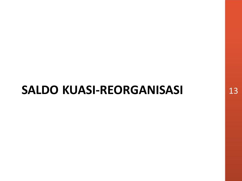 SALDO KUASI-REORGANISASI 13