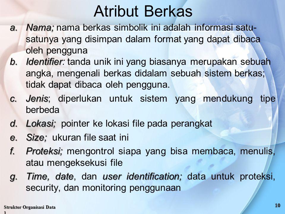 Atribut Berkas a.Nama; a.Nama; nama berkas simbolik ini adalah informasi satu- satunya yang disimpan dalam format yang dapat dibaca oleh pengguna b.Identifier b.Identifier: tanda unik ini yang biasanya merupakan sebuah angka, mengenali berkas didalam sebuah sistem berkas; tidak dapat dibaca oleh pengguna.