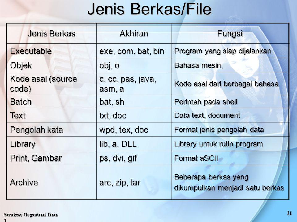 Jenis Berkas AkhiranFungsiExecutable exe, com, bat, bin Program yang siap dijalankan Objek obj, o Bahasa mesin, Kode asal (source code) c, cc, pas, java, asm, a Kode asal dari berbagai bahasa Batch bat, sh Perintah pada shell Text txt, doc Data text, document Pengolah kata wpd, tex, doc Format jenis pengolah data Library lib, a, DLL Library untuk rutin program Print, Gambar ps, dvi, gif Format aSCII Archive arc, zip, tar Beberapa berkas yang dikumpulkan menjadi satu berkas Jenis Berkas/File Struktor Organisasi Data 1