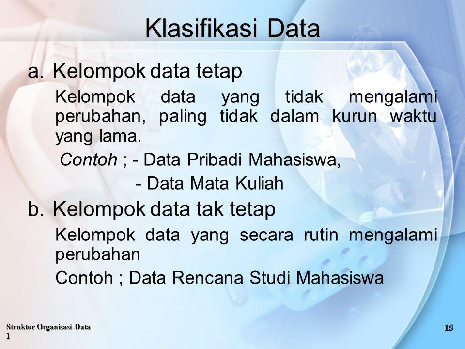 a.Kelompok data tetap Kelompok data yang tidak mengalami perubahan, paling tidak dalam kurun waktu yang lama.