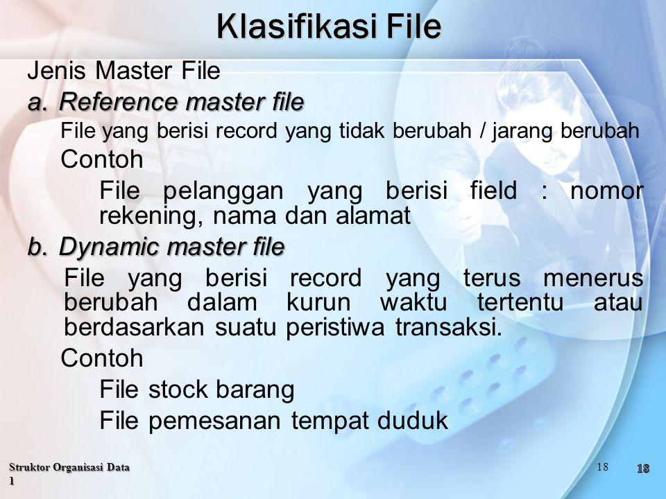 Klasifikasi File Jenis Master File a.Reference master file File yang berisi record yang tidak berubah / jarang berubah Contoh File pelanggan yang berisi field : nomor rekening, nama dan alamat b.Dynamic master file File yang berisi record yang terus menerus berubah dalam kurun waktu tertentu atau berdasarkan suatu peristiwa transaksi.