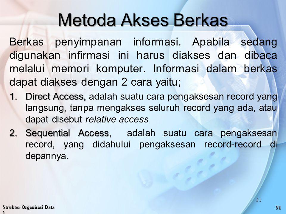 Metoda Akses Berkas Berkas penyimpanan informasi.