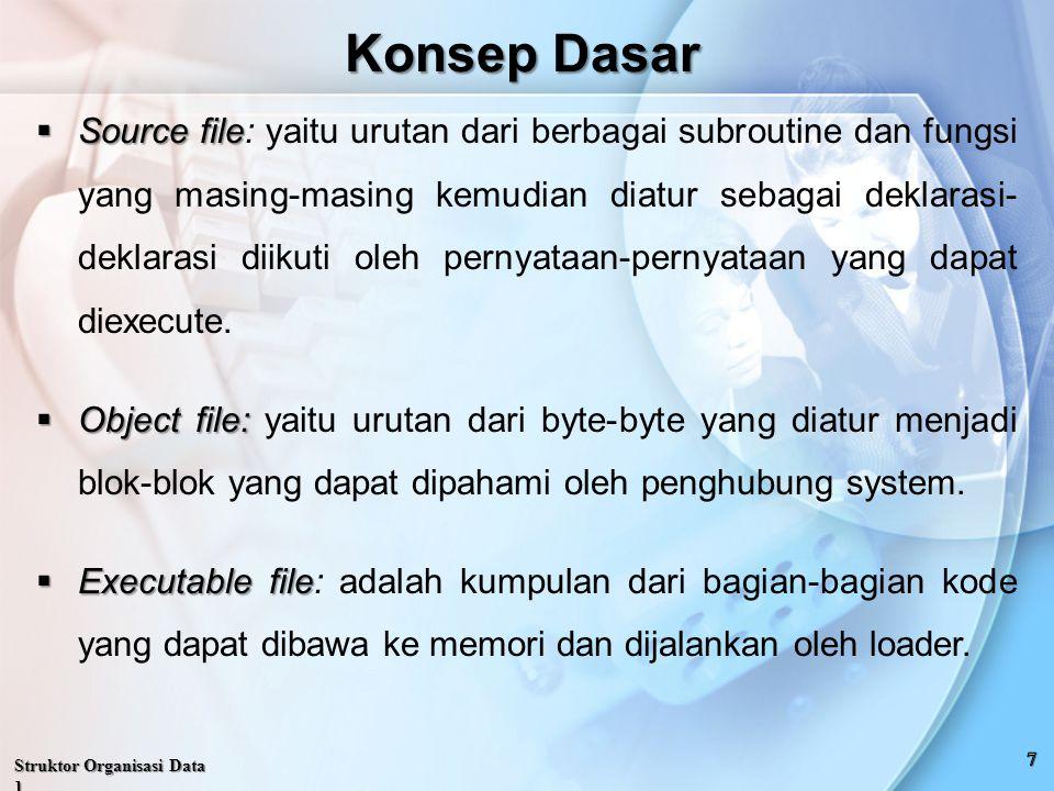 Struktor Organisasi Data 1 Konsep Dasar  Source file  Source file: yaitu urutan dari berbagai subroutine dan fungsi yang masing-masing kemudian diatur sebagai deklarasi- deklarasi diikuti oleh pernyataan-pernyataan yang dapat diexecute.