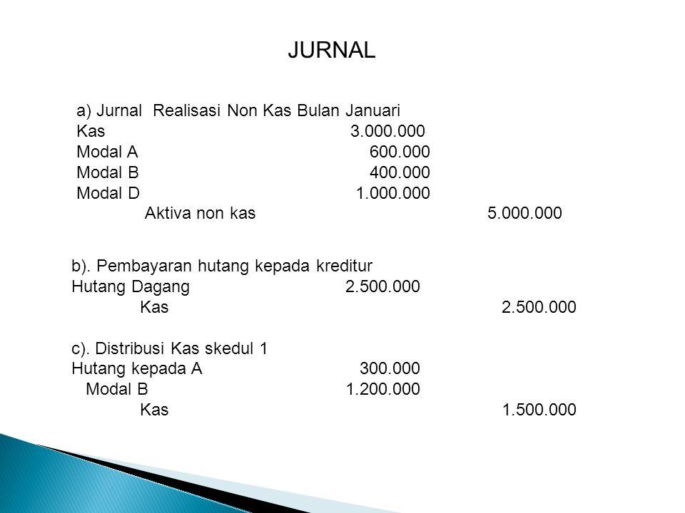 a) Jurnal Realisasi Non Kas Bulan Januari Kas3.000.000 Modal A 600.000 Modal B 400.000 Modal D 1.000.000 Aktiva non kas5.000.000 b). Pembayaran hutang
