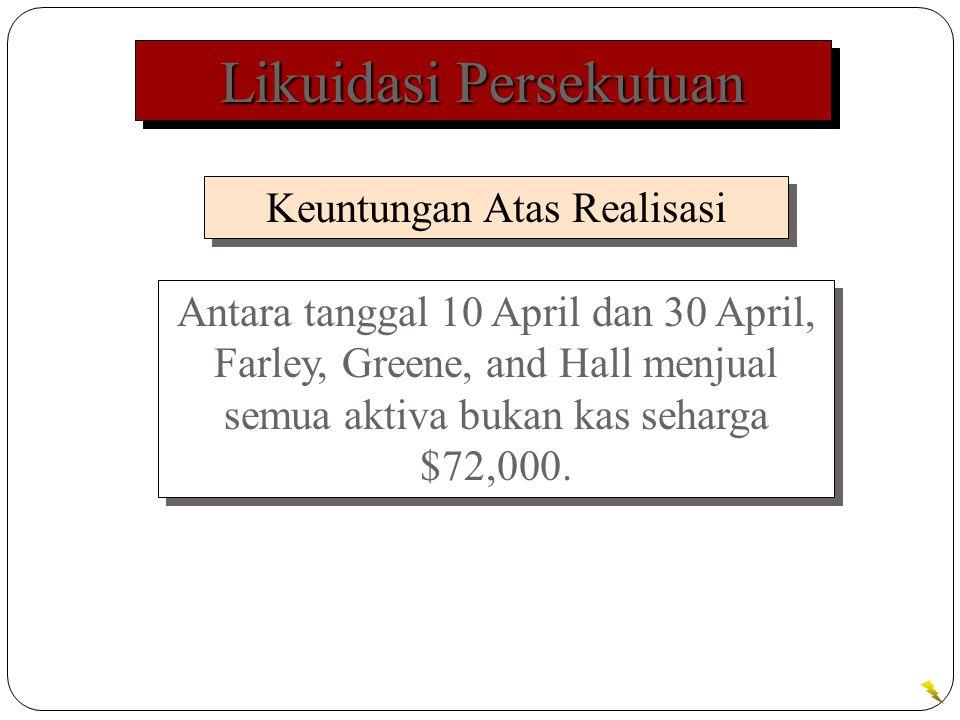 Likuidasi Persekutuan Antara tanggal 10 April dan 30 April, Farley, Greene, and Hall menjual semua aktiva bukan kas seharga $72,000.