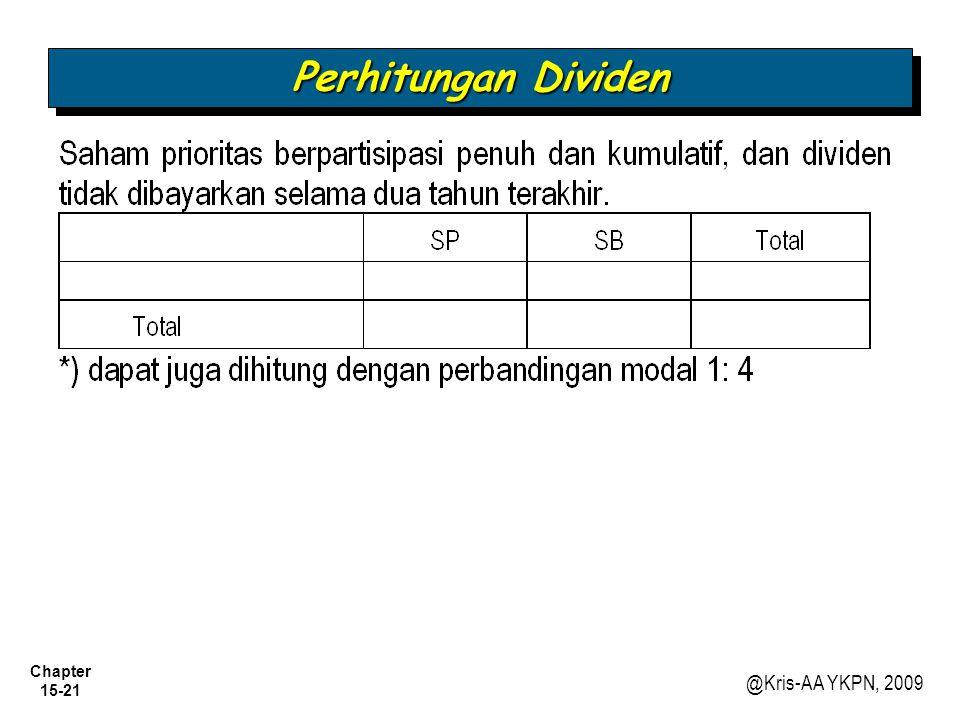 Chapter 15-21 @Kris-AA YKPN, 2009 Perhitungan Dividen
