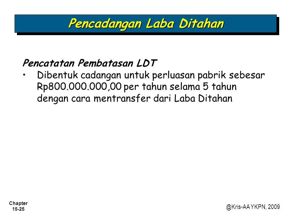Chapter 15-25 @Kris-AA YKPN, 2009 Pencadangan Laba Ditahan Pencatatan Pembatasan LDT Dibentuk cadangan untuk perluasan pabrik sebesar Rp800.000.000,00 per tahun selama 5 tahun dengan cara mentransfer dari Laba Ditahan