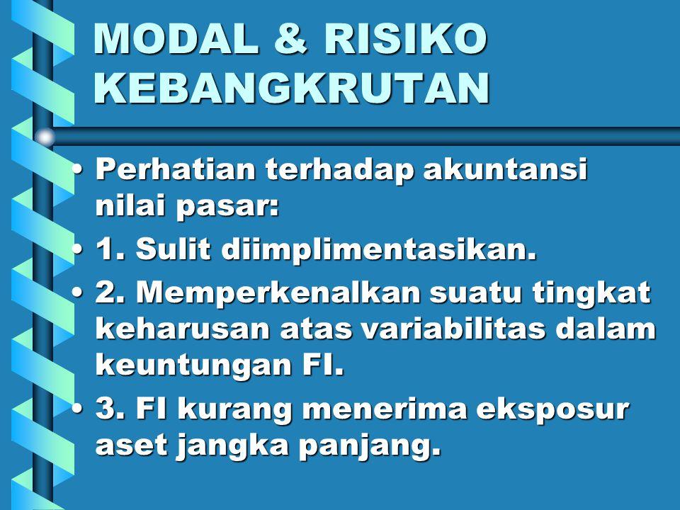 MODAL & RISIKO KEBANGKRUTAN MV = [(Nilai pasar atas kepemili- kan ekuitas dalam lembar yang beredar)/ Jumlah lembar saham].MV = [(Nilai pasar atas kep
