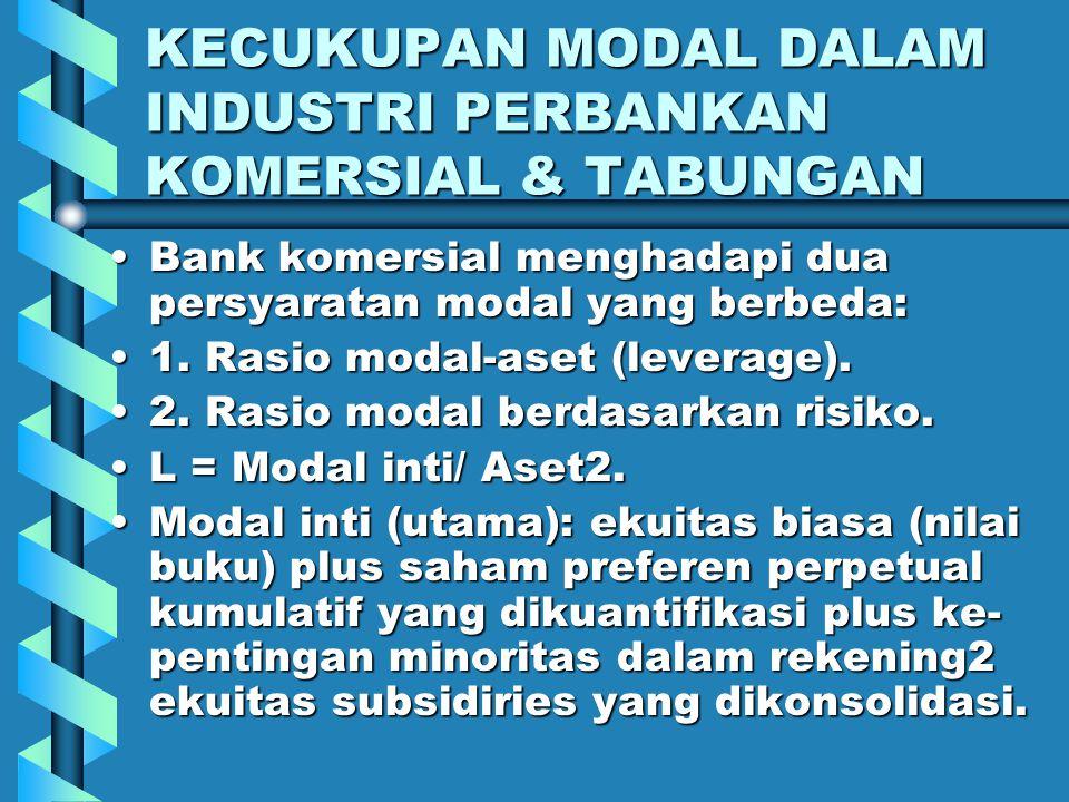 MODAL & RISIKO KEBANGKRUTAN Perhatian terhadap akuntansi nilai pasar:Perhatian terhadap akuntansi nilai pasar: 1.