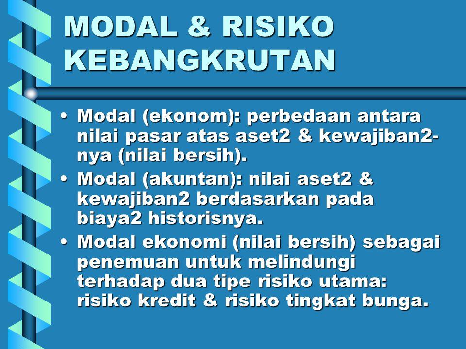 GAMBARAN UMUM KECUKUPAN MODAL 2.