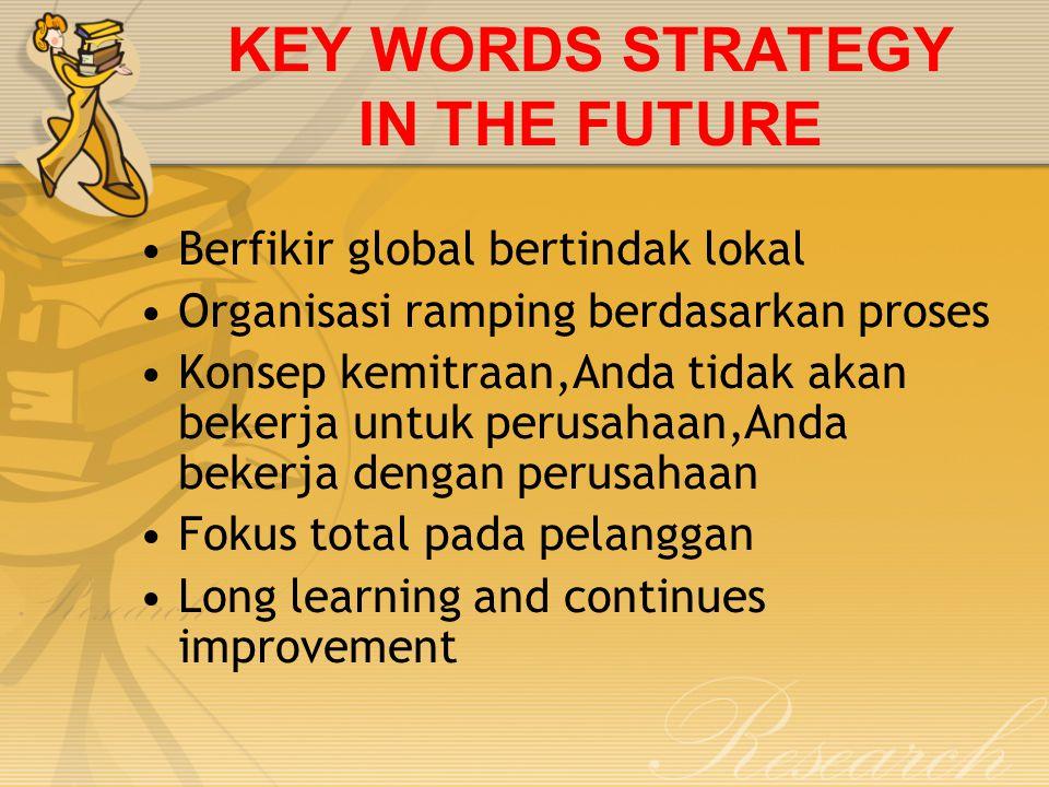 KEY WORDS STRATEGY IN THE FUTURE Berfikir global bertindak lokal Organisasi ramping berdasarkan proses Konsep kemitraan,Anda tidak akan bekerja untuk
