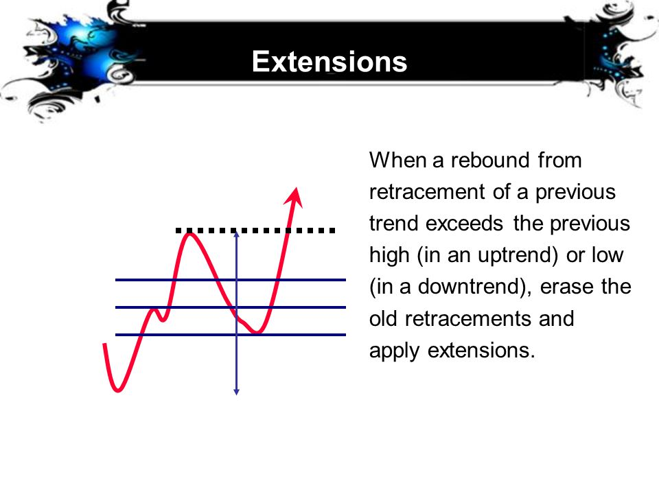 Extensions When a rebound from retracement of a previous trend exceeds the previous high (in an uptrend) or low (in a downtrend), erase the old retrac