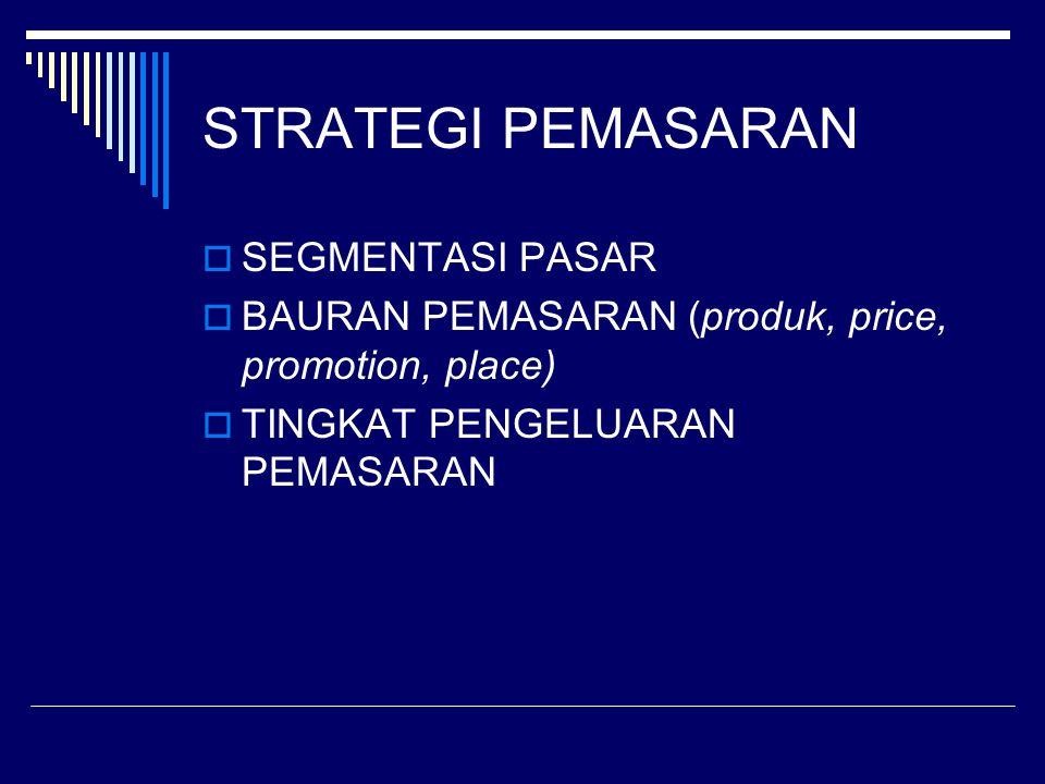 STRATEGI PEMASARAN  SEGMENTASI PASAR  BAURAN PEMASARAN (produk, price, promotion, place)  TINGKAT PENGELUARAN PEMASARAN