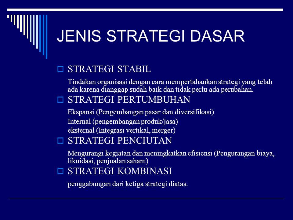JENIS STRATEGI DASAR  STRATEGI STABIL Tindakan organisasi dengan cara mempertahankan strategi yang telah ada karena dianggap sudah baik dan tidak per